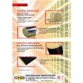 Glasswool (Roll)
